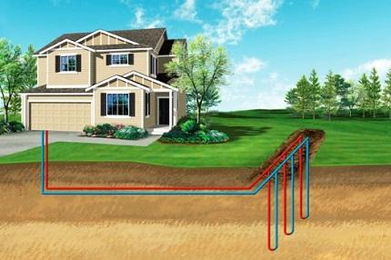 Положительные стороны монтажа геотермальной системы отопления в частном доме
